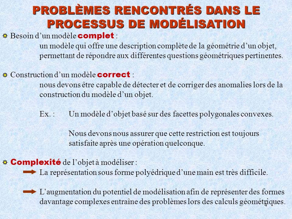 4 PROBLÈMES RENCONTRÉS DANS LE PROCESSUS DE MODÉLISATION Besoin dun modèle complet : un modèle qui offre une description complète de la géométrie dun
