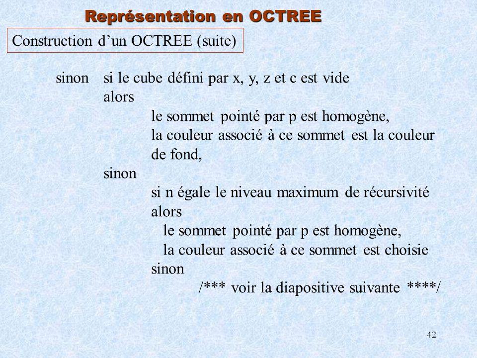 42 Représentation en OCTREE Construction dun OCTREE (suite) sinon si le cube défini par x, y, z et c est vide alors le sommet pointé par p est homogèn