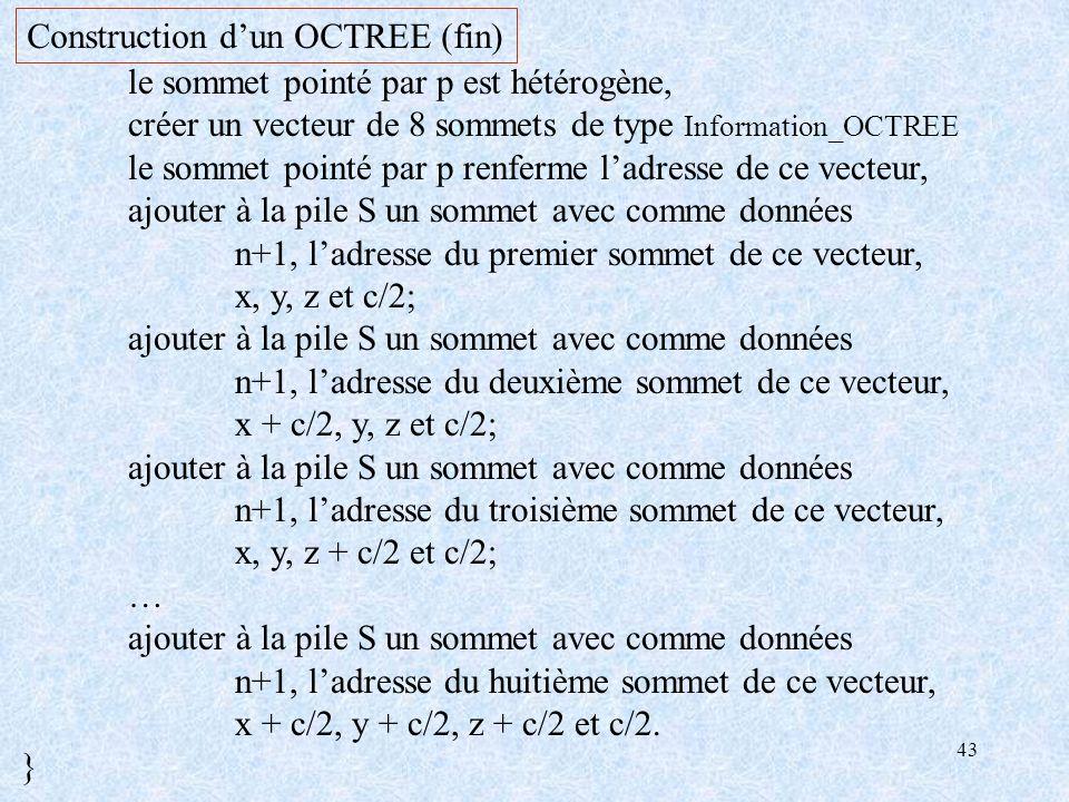 43 Construction dun OCTREE (fin) le sommet pointé par p est hétérogène, créer un vecteur de 8 sommets de type Information_OCTREE le sommet pointé par