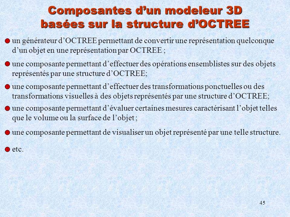 45 Composantes dun modeleur 3D basées sur la structure dOCTREE un générateur dOCTREE permettant de convertir une représentation quelconque dun objet e