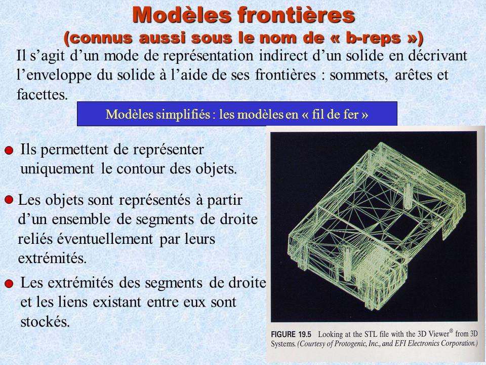 6 Modèles frontières (connus aussi sous le nom de « b-reps ») Il sagit dun mode de représentation indirect dun solide en décrivant lenveloppe du solid
