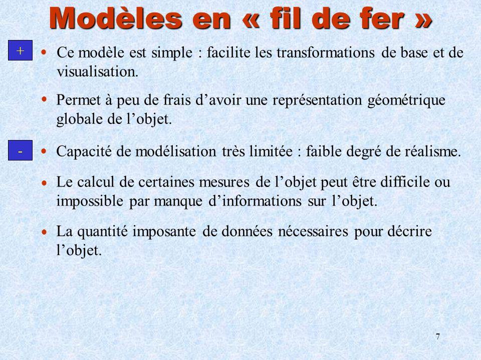 7 Modèles en « fil de fer » + Ce modèle est simple : facilite les transformations de base et de visualisation. Permet à peu de frais davoir une représ