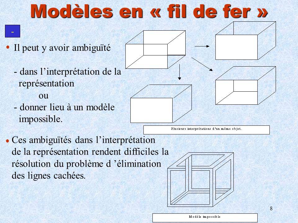 8 Modèles en « fil de fer » - Il peut y avoir ambiguïté - dans linterprétation de la représentation ou - donner lieu à un modèle impossible. Ces ambig