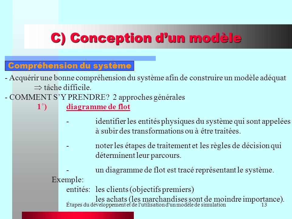 Étapes du développement et de l utilisation d un modèle de simulation13 C) Conception dun modèle 1˚)diagramme de flot -identifier les entités physiques du système qui sont appelées à subir des transformations ou à être traitées.