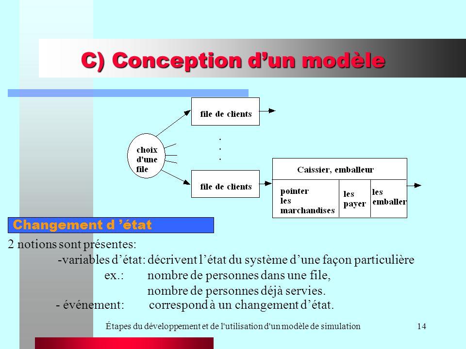Étapes du développement et de l utilisation d un modèle de simulation14 C) Conception dun modèle Changement d état - événement:correspond à un changement détat.