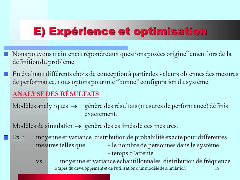 Étapes du développement et de l utilisation d un modèle de simulation19 E) Expérience et optimisation Nous pouvons maintenant répondre aux questions posées originellement lors de la définition du problème.