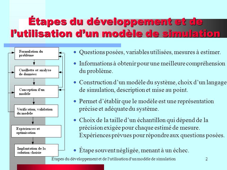 Étapes du développement et de l utilisation d un modèle de simulation23 F) Implantation de la solution choisie -lincapacité des usagers et des administrateurs à comprendre le jargon technique de lanalyste.