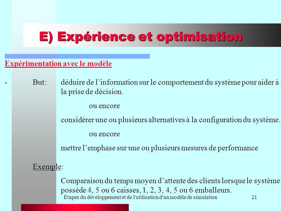 Étapes du développement et de l utilisation d un modèle de simulation21 E) Expérience et optimisation Expérimentation avec le modèle -But:déduire de linformation sur le comportement du système pour aider à la prise de décision.