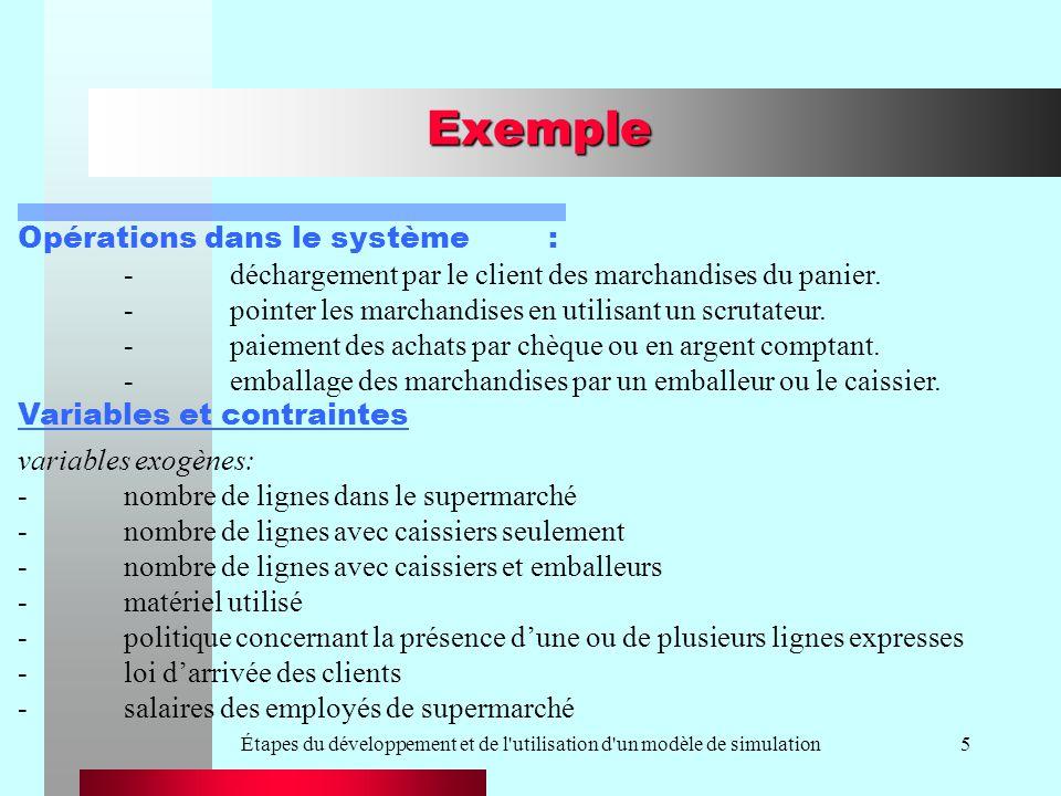 Étapes du développement et de l utilisation d un modèle de simulation5 Exemple Opérations dans le système: -déchargement par le client des marchandises du panier.