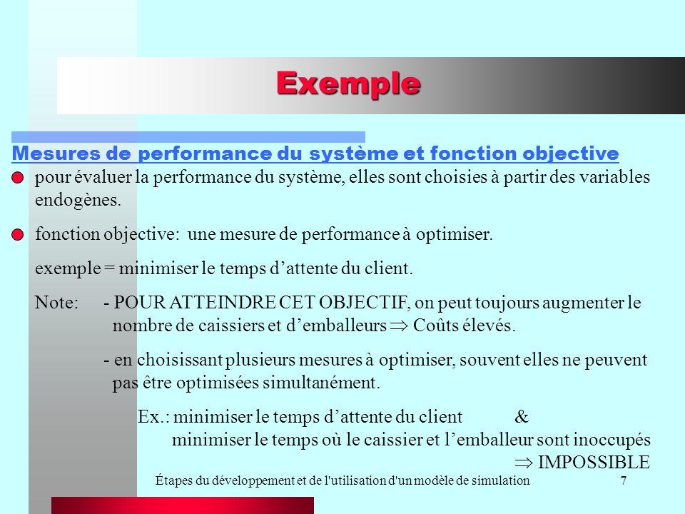 Étapes du développement et de l utilisation d un modèle de simulation7 Exemple Mesures de performance du système et fonction objective pour évaluer la performance du système, elles sont choisies à partir des variables endogènes.