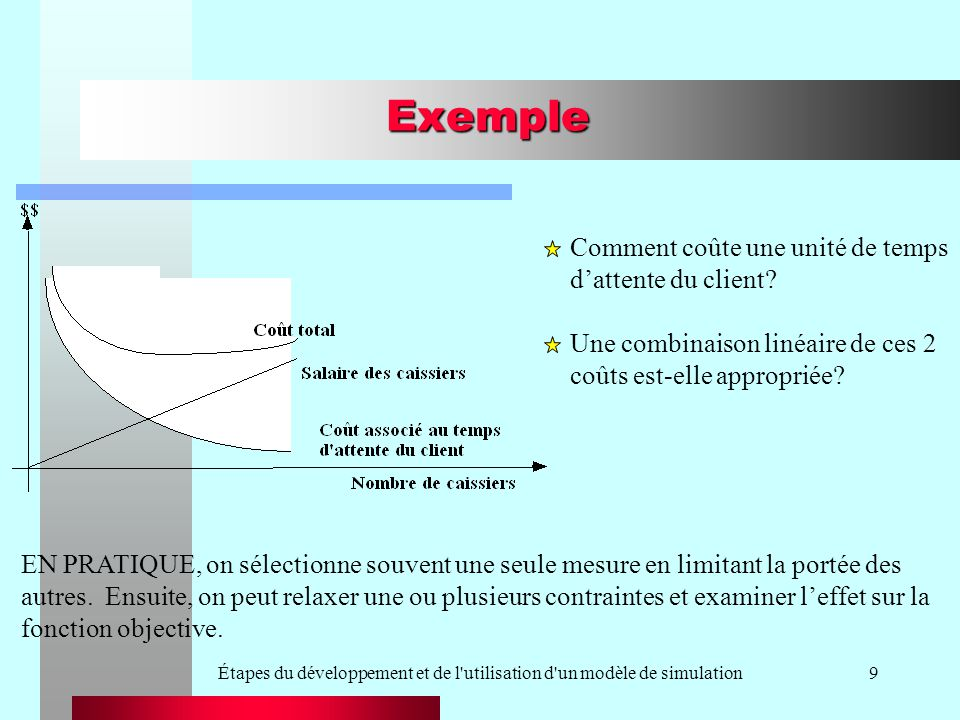 Étapes du développement et de l utilisation d un modèle de simulation9 Exemple EN PRATIQUE, on sélectionne souvent une seule mesure en limitant la portée des autres.