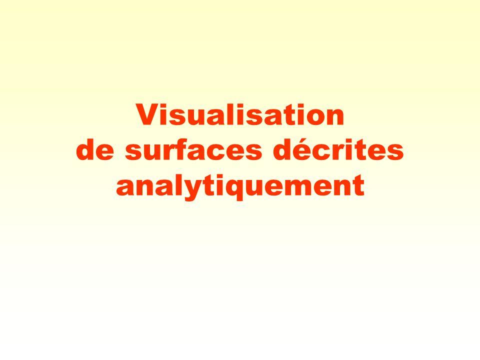 2 Visualisation de la fonction y = F(x, z) PRINCIPE DE BASE On fixe une coordonnée, par exemple X = X max, correspondant à la coordonnée X la plus proche de lobservateur.