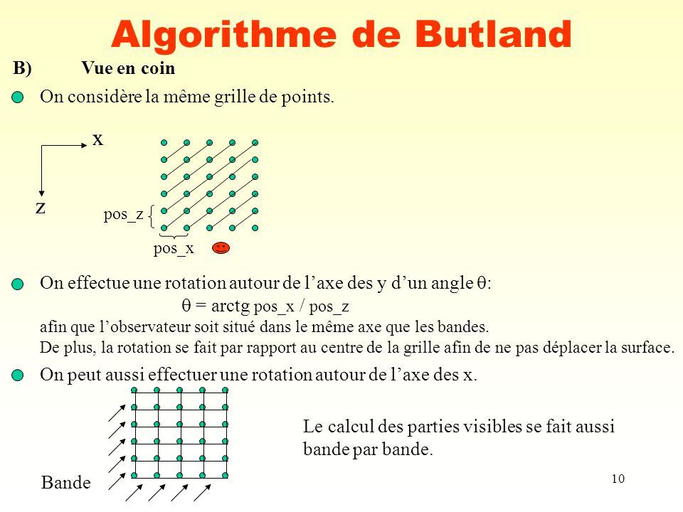 10 Algorithme de Butland B)Vue en coin On considère la même grille de points. z x pos_x pos_z On effectue une rotation autour de laxe des y dun angle