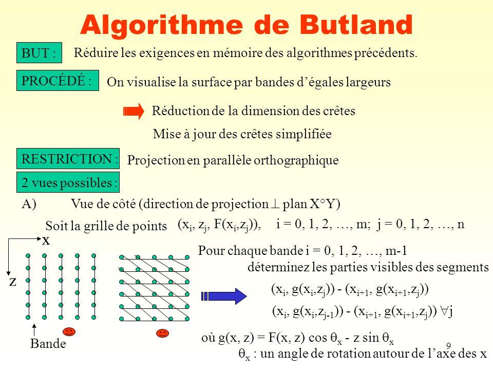 9 Algorithme de Butland BUT : Réduire les exigences en mémoire des algorithmes précédents. PROCÉDÉ : On visualise la surface par bandes dégales largeu