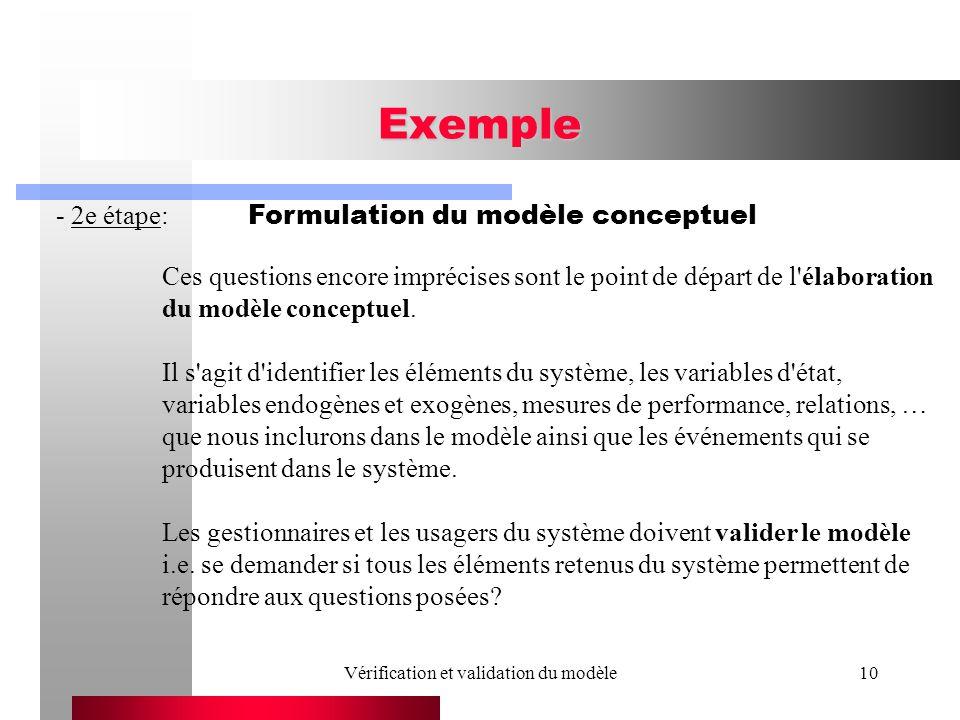 Vérification et validation du modèle10 Exemple - 2e étape: Formulation du modèle conceptuel Ces questions encore imprécises sont le point de départ de l élaboration du modèle conceptuel.