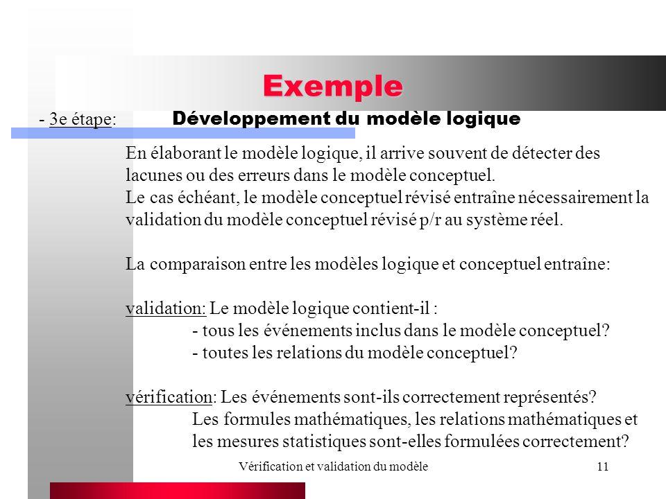 Vérification et validation du modèle11 Exemple - 3e étape: Développement du modèle logique En élaborant le modèle logique, il arrive souvent de détecter des lacunes ou des erreurs dans le modèle conceptuel.