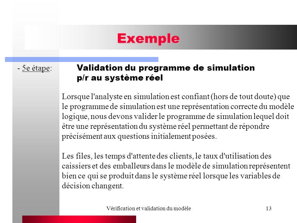 Vérification et validation du modèle13 Exemple - 5e étape: Validation du programme de simulation p/r au système réel Lorsque l analyste en simulation est confiant (hors de tout doute) que le programme de simulation est une représentation correcte du modèle logique, nous devons valider le programme de simulation lequel doit être une représentation du système réel permettant de répondre précisément aux questions initialement posées.