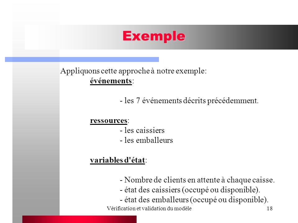 Vérification et validation du modèle18 Exemple Appliquons cette approche à notre exemple: événements: - les 7 événements décrits précédemment. ressour