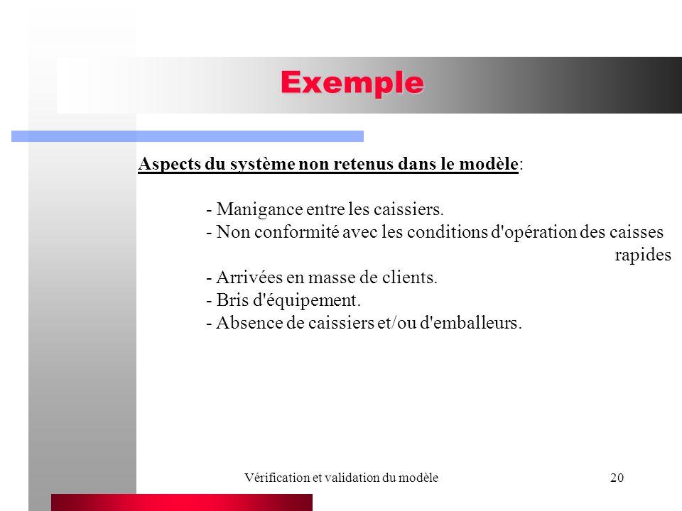 Vérification et validation du modèle20 Exemple Aspects du système non retenus dans le modèle: - Manigance entre les caissiers. - Non conformité avec l