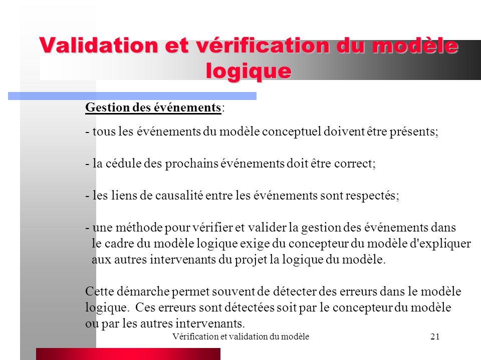 Vérification et validation du modèle21 Validation et vérification du modèle logique Gestion des événements: - tous les événements du modèle conceptuel