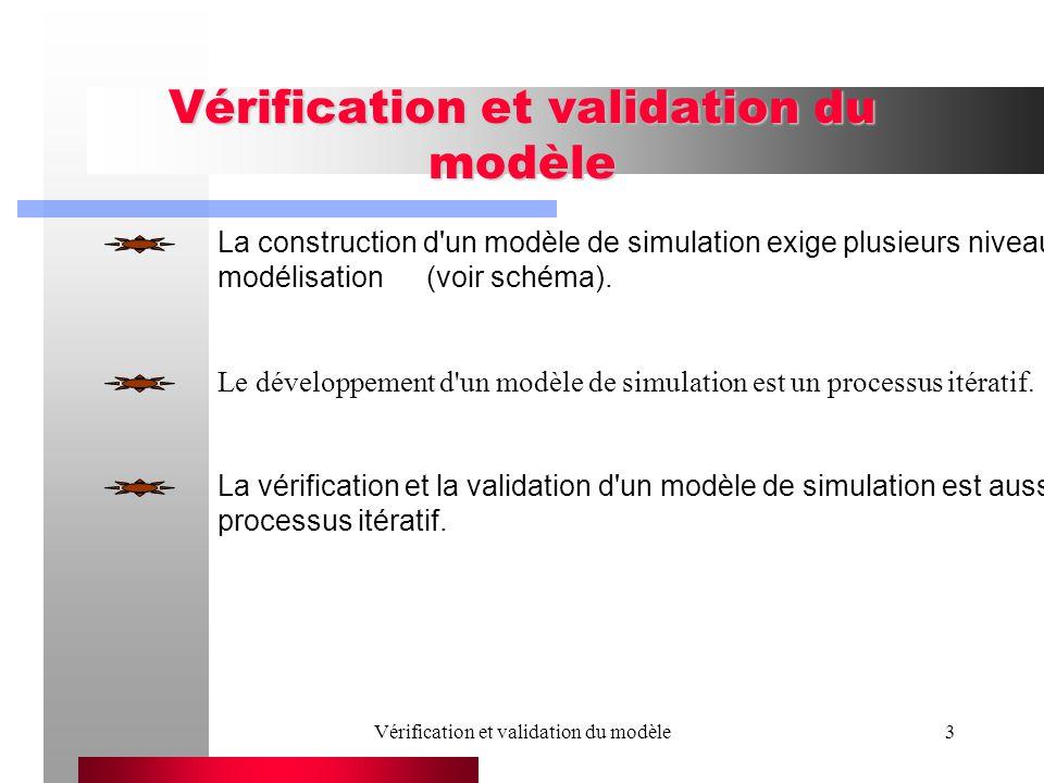Vérification et validation du modèle3 La construction d'un modèle de simulation exige plusieurs niveaux de modélisation(voir schéma). Le développement