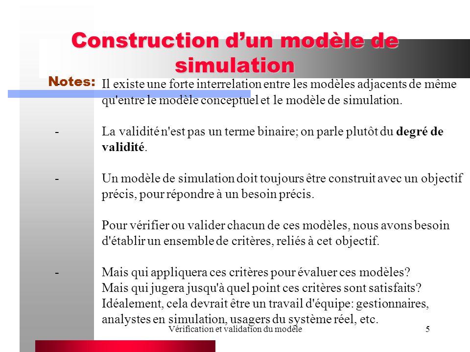 Vérification et validation du modèle5 Construction dun modèle de simulation - Il existe une forte interrelation entre les modèles adjacents de même qu entre le modèle conceptuel et le modèle de simulation.