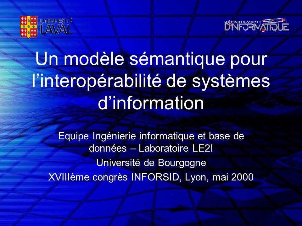 Un modèle sémantique pour linteropérabilité de systèmes dinformation Equipe Ingénierie informatique et base de données – Laboratoire LE2I Université de Bourgogne XVIIIème congrès INFORSID, Lyon, mai 2000