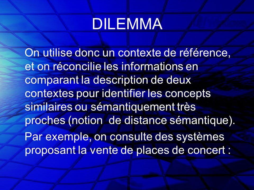 DILEMMA On utilise donc un contexte de référence, et on réconcilie les informations en comparant la description de deux contextes pour identifier les concepts similaires ou sémantiquement très proches (notion de distance sémantique).