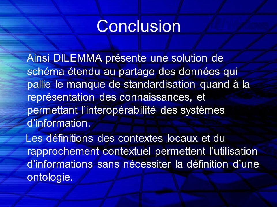 Conclusion Ainsi DILEMMA présente une solution de schéma étendu au partage des données qui pallie le manque de standardisation quand à la représentation des connaissances, et permettant linteropérabilité des systèmes dinformation.