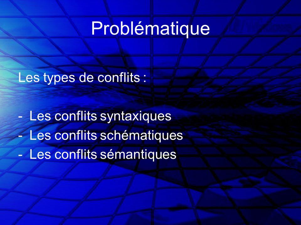 Problématique Les types de conflits : -Les conflits syntaxiques -Les conflits schématiques -Les conflits sémantiques