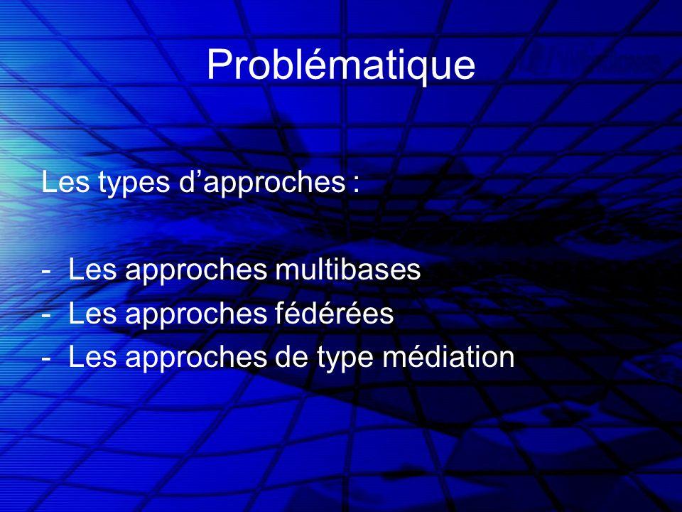 Problématique Les types dapproches : - Les approches multibases - Les approches fédérées - Les approches de type médiation