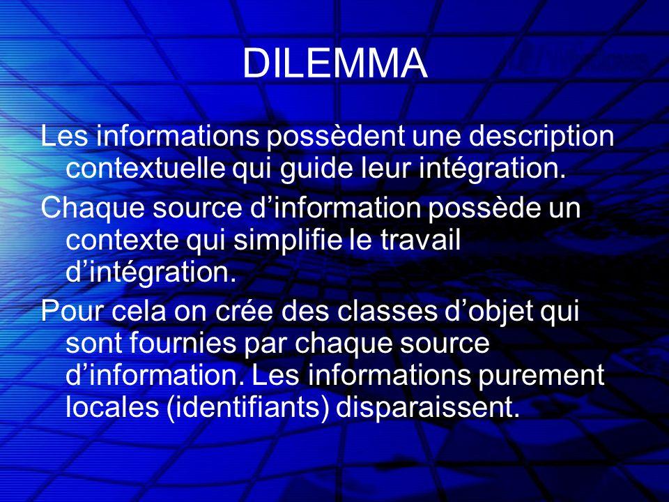 DILEMMA Les informations possèdent une description contextuelle qui guide leur intégration.