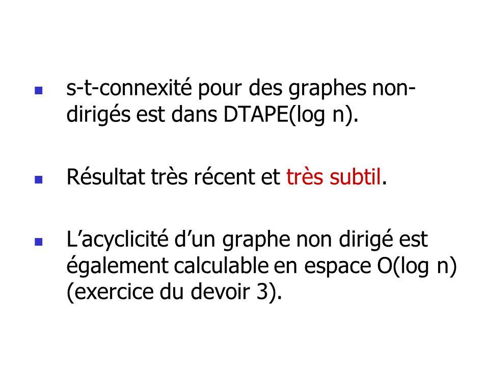 s-t-connexité pour des graphes non- dirigés est dans DTAPE(log n).