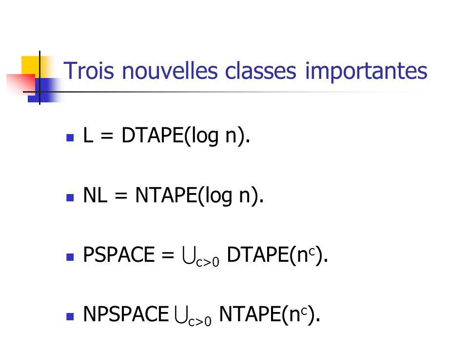 Trois nouvelles classes importantes L = DTAPE(log n).
