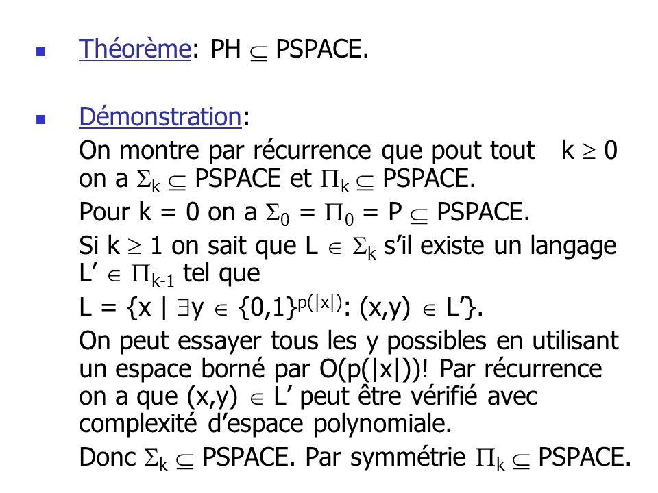 Théorème: PH PSPACE.