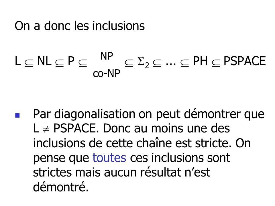 On a donc les inclusions L NL P 2...PH PSPACE Par diagonalisation on peut démontrer que L PSPACE.