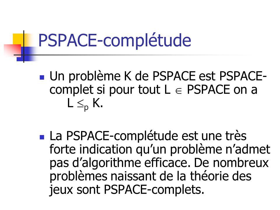 PSPACE-complétude Un problème K de PSPACE est PSPACE- complet si pour tout L PSPACE on a L p K.