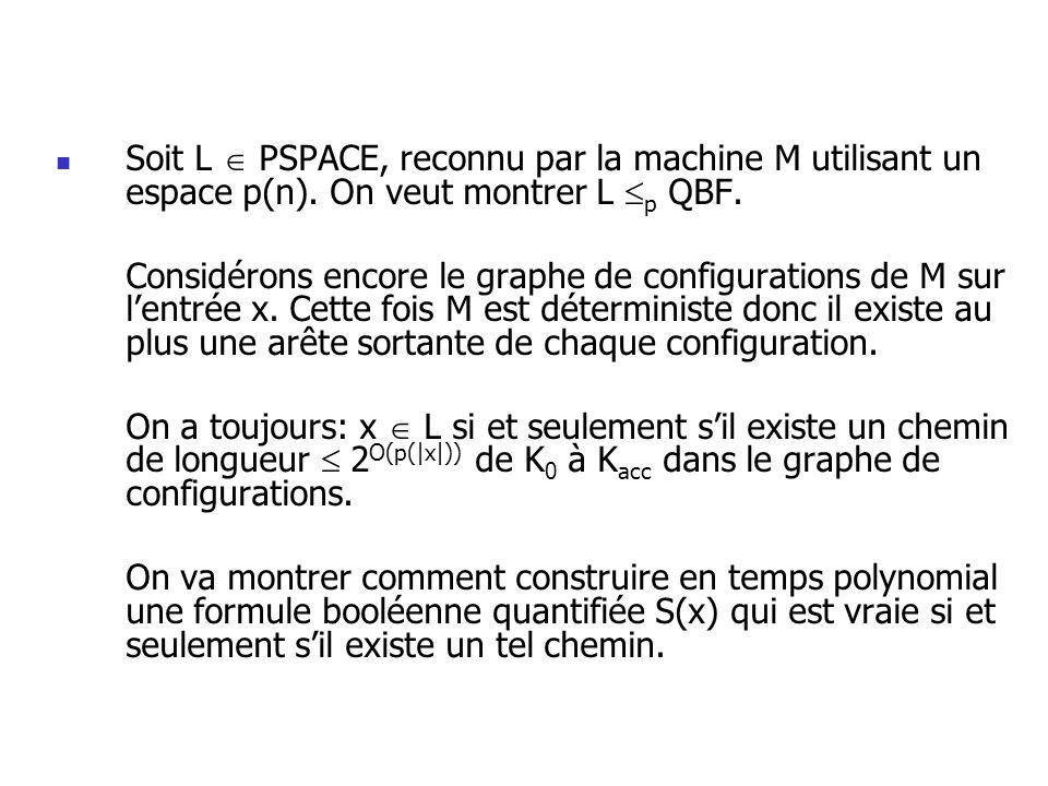 Soit L PSPACE, reconnu par la machine M utilisant un espace p(n).