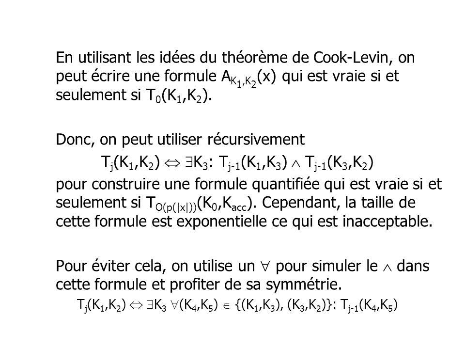 En utilisant les idées du théorème de Cook-Levin, on peut écrire une formule A K 1,K 2 (x) qui est vraie si et seulement si T 0 (K 1,K 2 ).