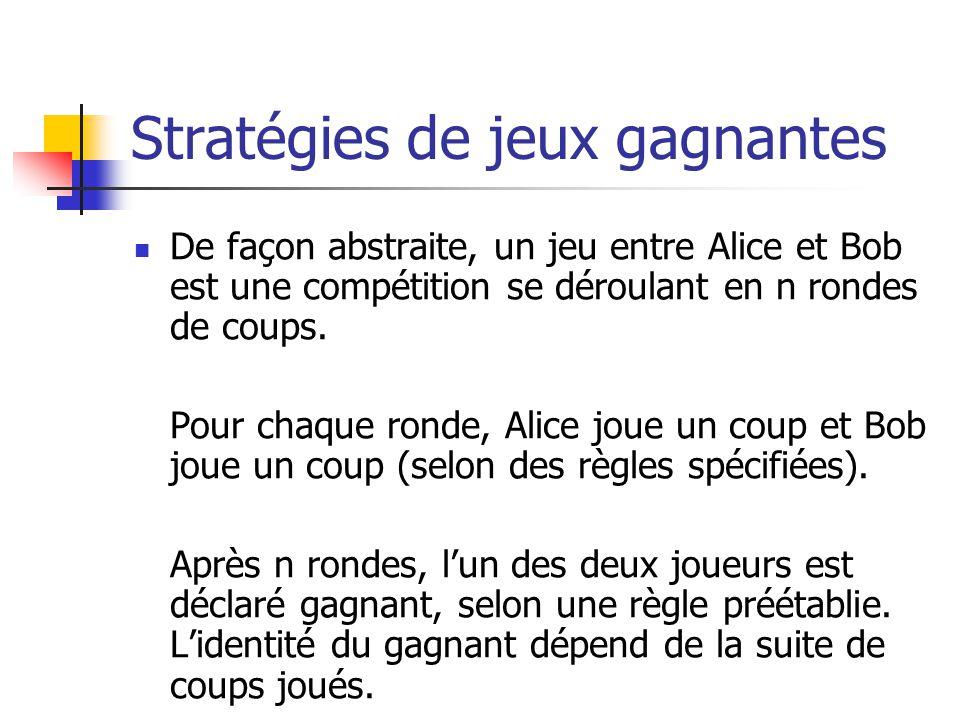 Stratégies de jeux gagnantes De façon abstraite, un jeu entre Alice et Bob est une compétition se déroulant en n rondes de coups.