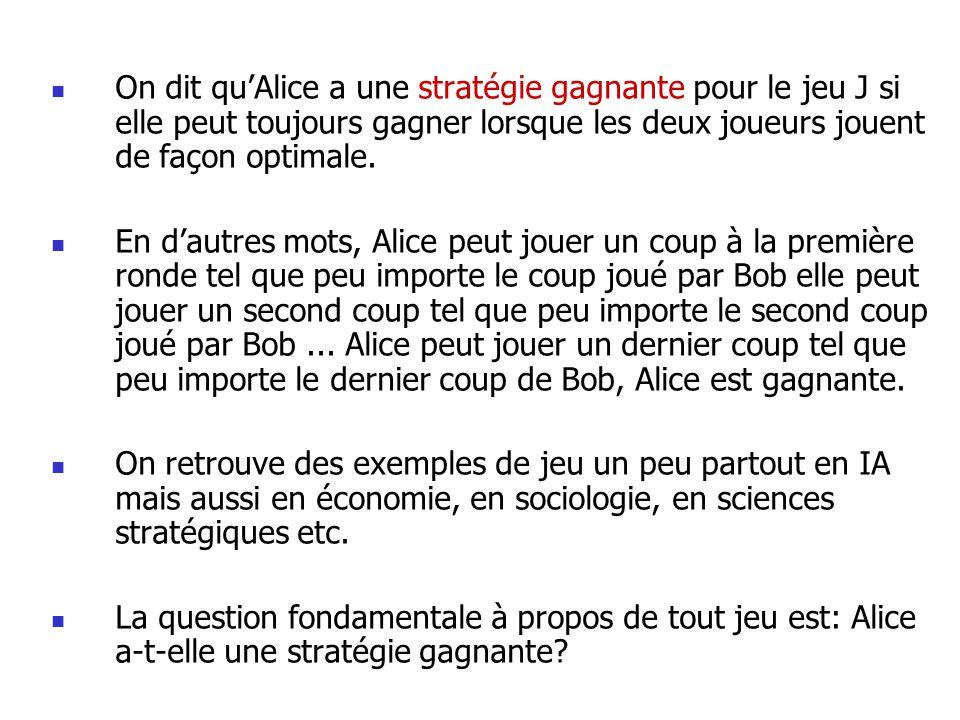 On dit quAlice a une stratégie gagnante pour le jeu J si elle peut toujours gagner lorsque les deux joueurs jouent de façon optimale.