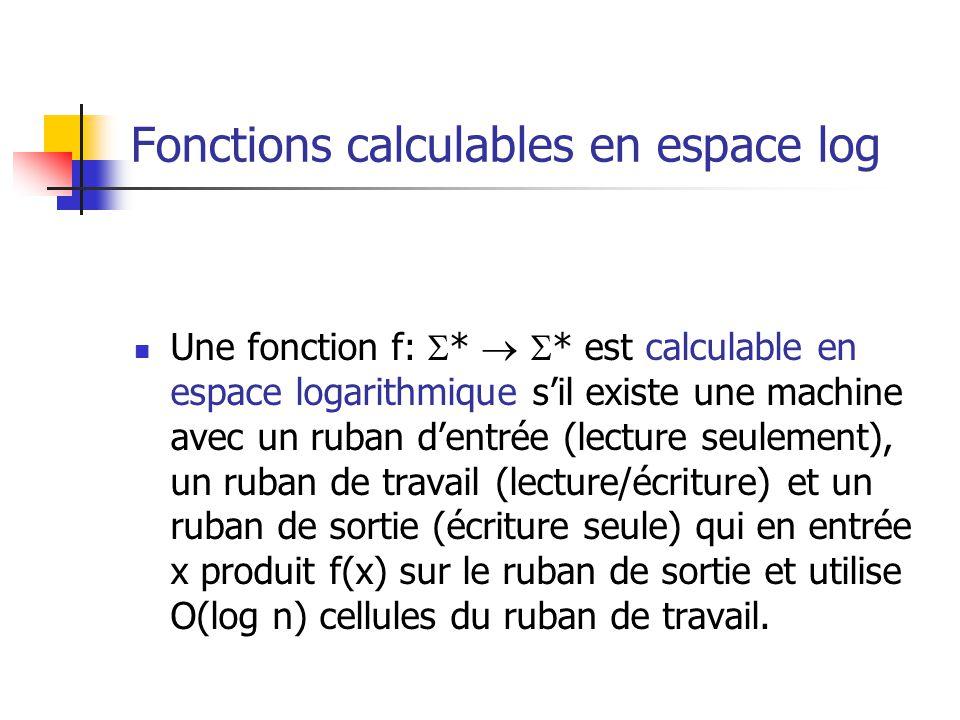 Fonctions calculables en espace log Une fonction f: * * est calculable en espace logarithmique sil existe une machine avec un ruban dentrée (lecture seulement), un ruban de travail (lecture/écriture) et un ruban de sortie (écriture seule) qui en entrée x produit f(x) sur le ruban de sortie et utilise O(log n) cellules du ruban de travail.