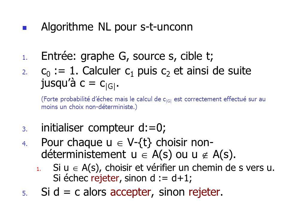 Algorithme NL pour s-t-unconn 1.Entrée: graphe G, source s, cible t; 2.