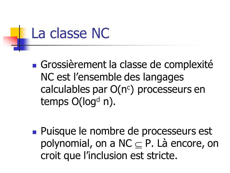 La classe NC Grossièrement la classe de complexité NC est lensemble des langages calculables par O(n c ) processeurs en temps O(log d n).