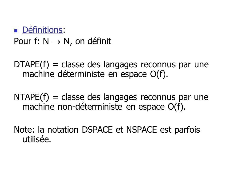 Définitions: Pour f: N N, on définit DTAPE(f) = classe des langages reconnus par une machine déterministe en espace O(f).