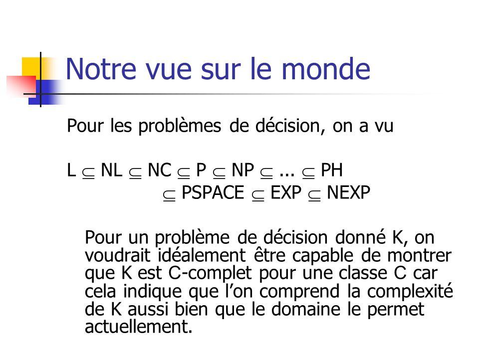 Notre vue sur le monde Pour les problèmes de décision, on a vu L NL NC P NP...