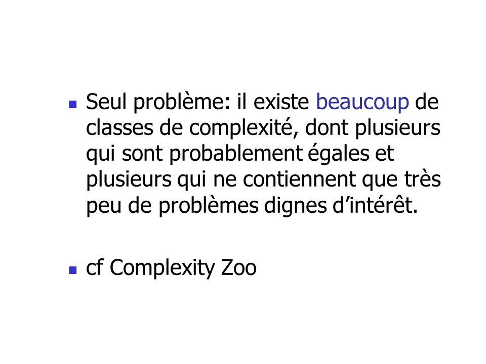 Seul problème: il existe beaucoup de classes de complexité, dont plusieurs qui sont probablement égales et plusieurs qui ne contiennent que très peu de problèmes dignes dintérêt.