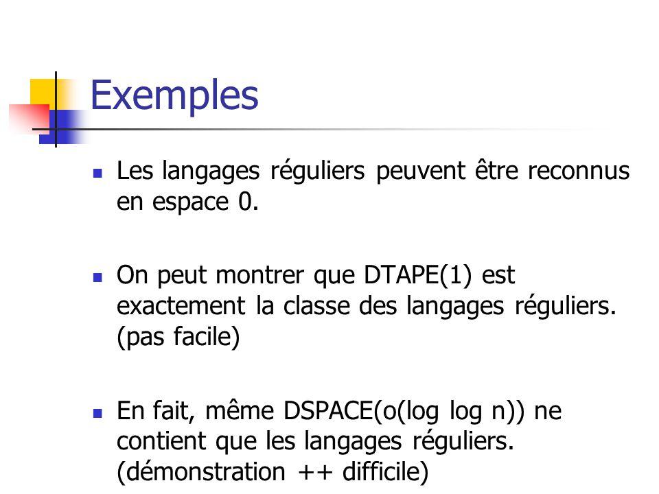 Exemples Les langages réguliers peuvent être reconnus en espace 0.