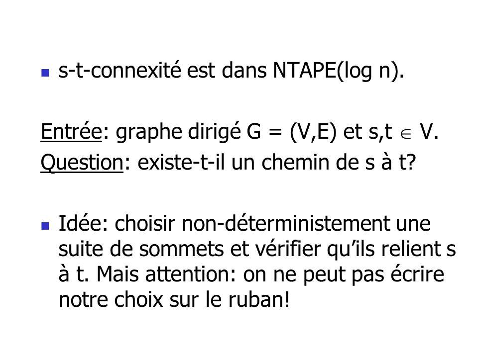 s-t-connexité est dans NTAPE(log n).Entrée: graphe dirigé G = (V,E) et s,t V.