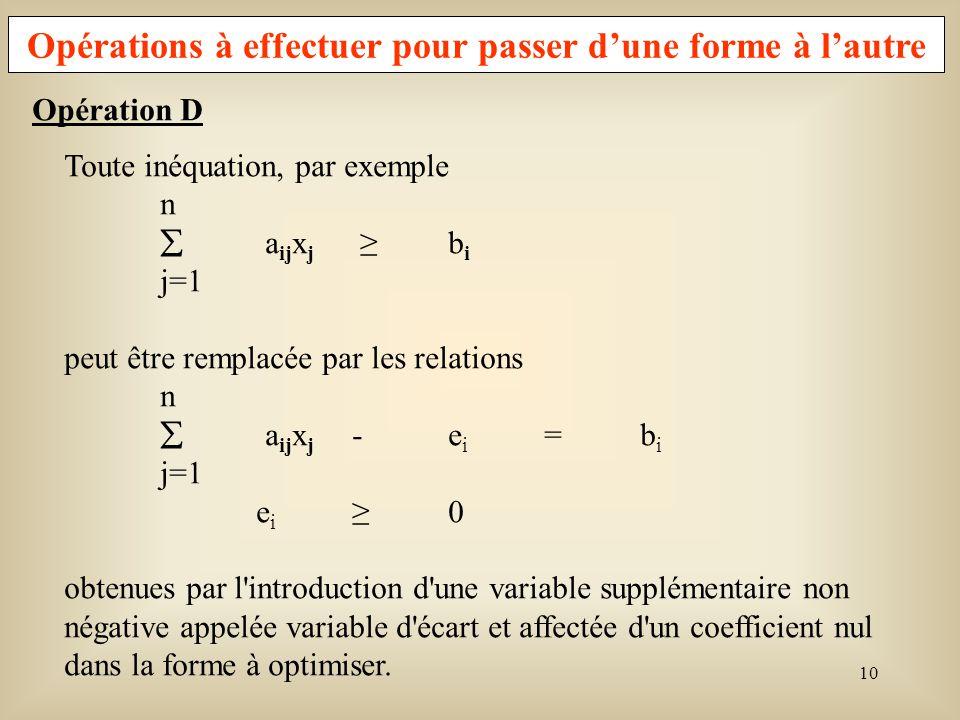 11 Exemple 2.2.1 - Mise sous forme canonique Le problème suivant est déjà sous forme canonique : Min Z = 2x 1 + 3x 2 – x 3 sous les contraintes: x 1 0, x 2 0, x 3 0, 2x 1 + x 2 - x 3 100 x 1 + x 2 + x 3 80